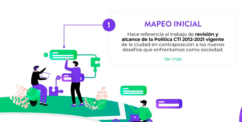 Mapeo de Informacion